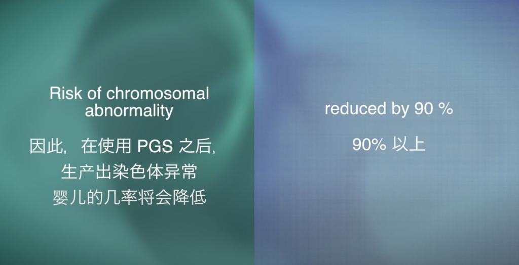 PGD/PGS可以筛查哪些疾病